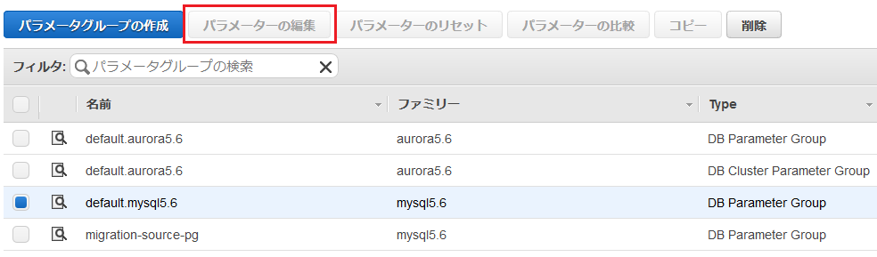 RDS-PGroups